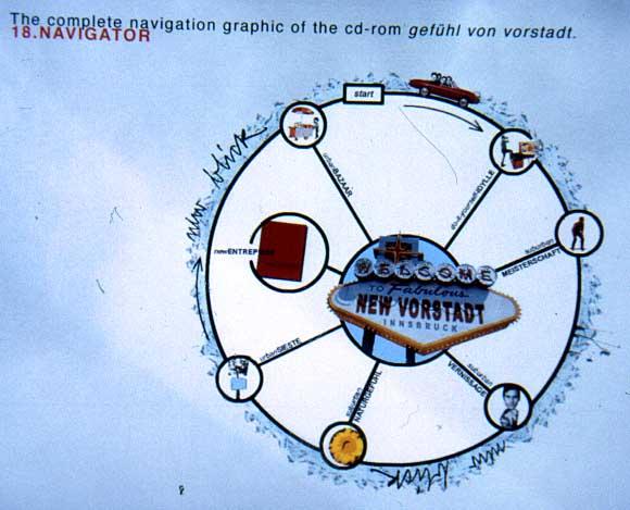 Date navigator definition