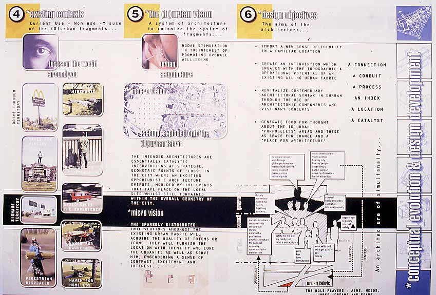 High Quality Analysis Of Existing Context And Fragment Usage; The (D)urban Design  Vision; Design Objectives.