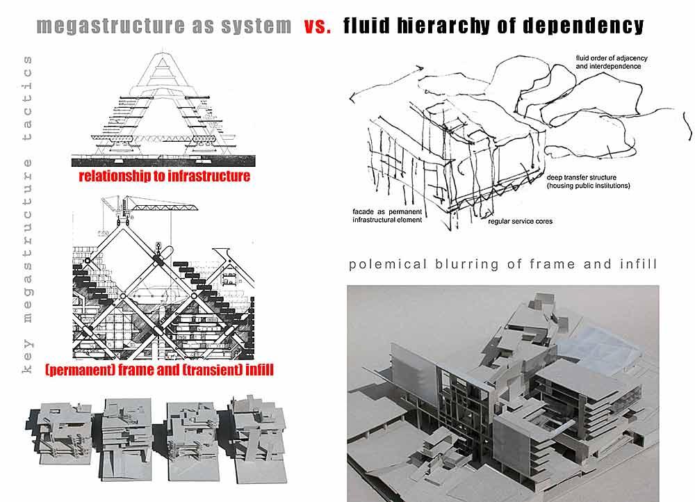 pdf Funzioni e