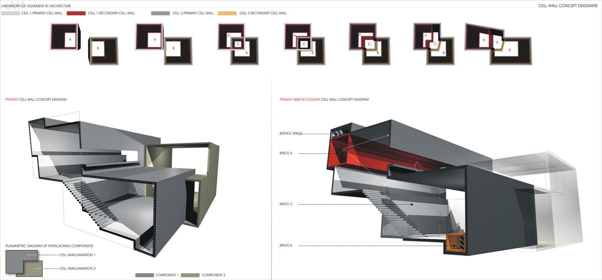 Architectural diagrams best free home design idea for Interlocking architecture concept