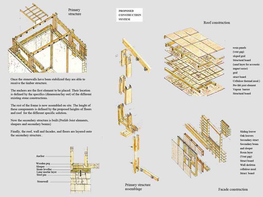 Presidents Medals Re Inhabitation Project In The Metauro