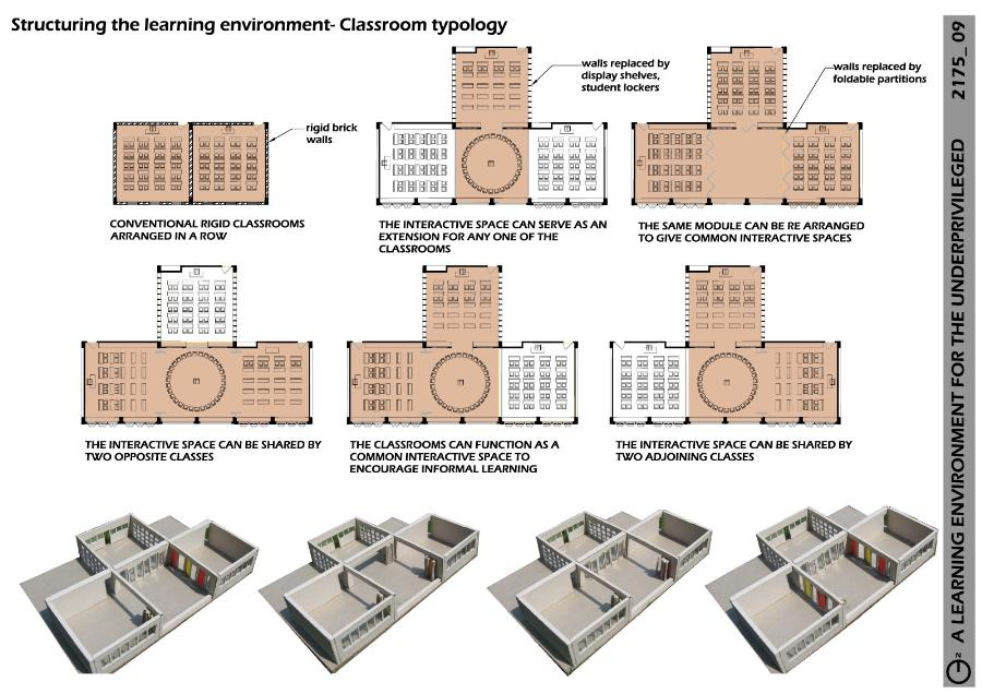 Classroom Design Orientation : Presidents medals a learning environment for the