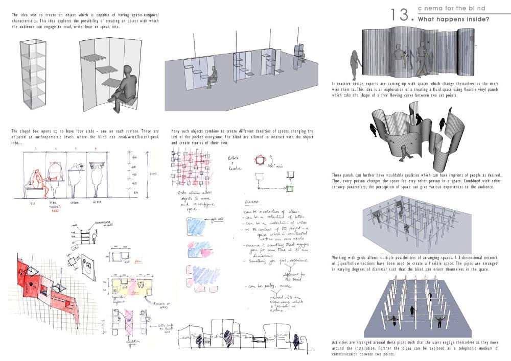 Blind architecture thesis