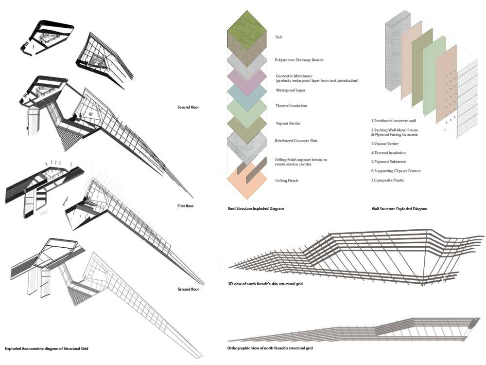 Presidents medals barcelona 39 s school of art and architecture for Architecte structure