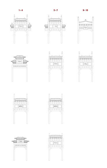 View Project Details