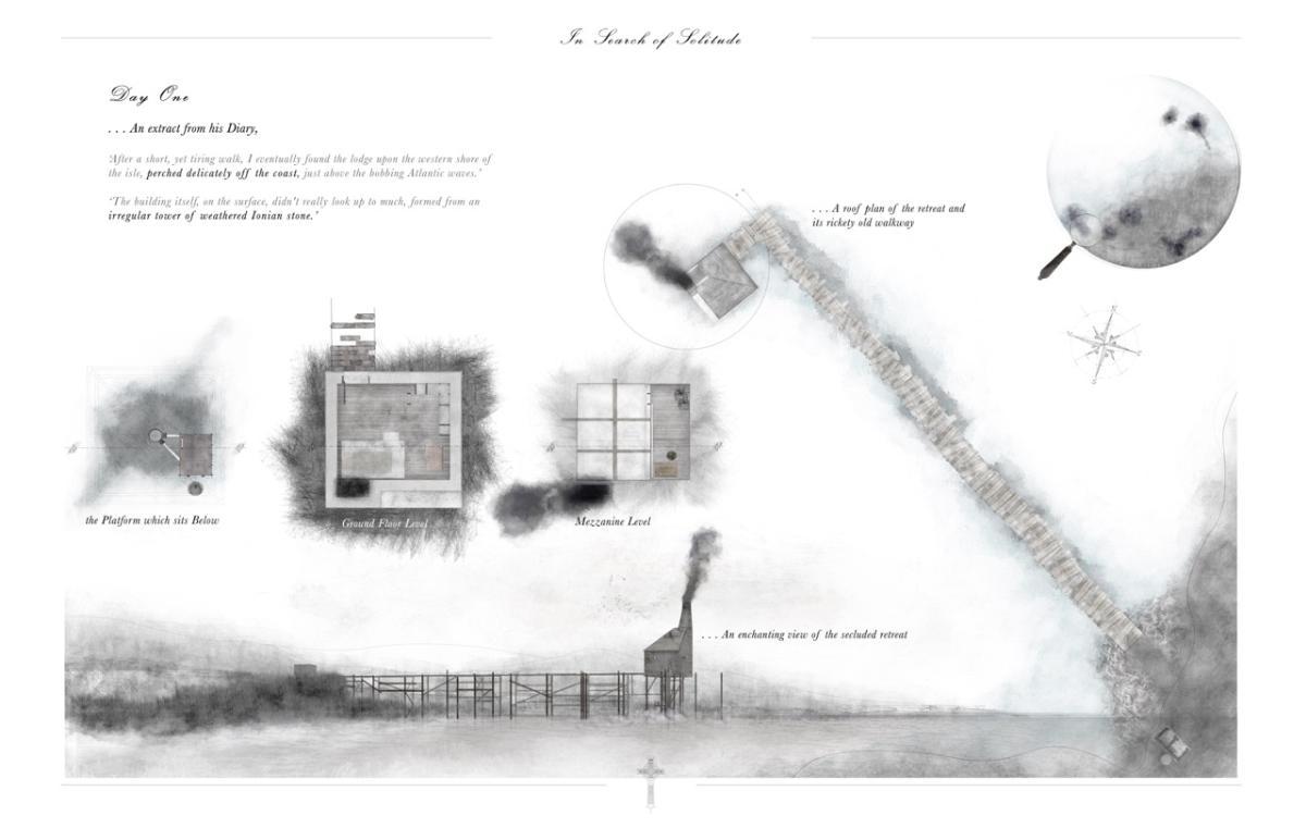 zu einer Architektonis...