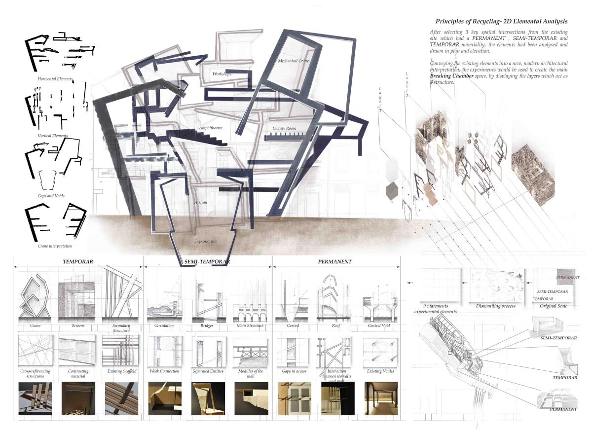 The school of recycling experimental building cycles for Spatial analysis architecture