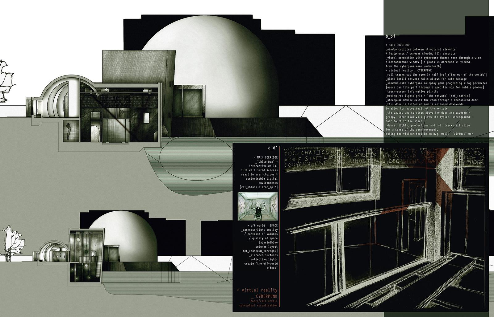 architecture senses dissertation