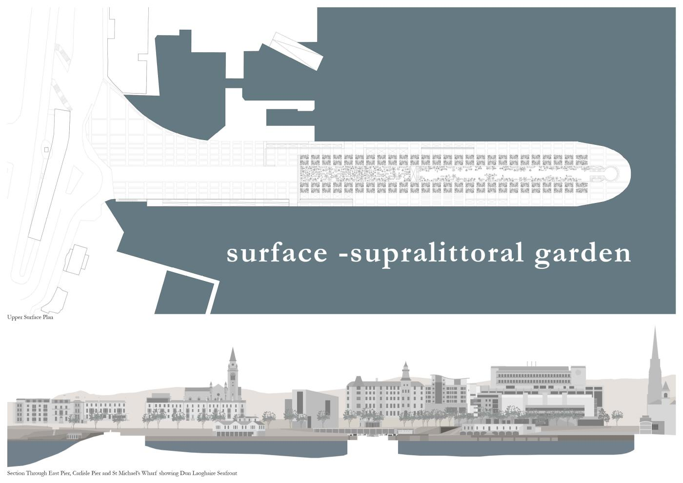 Surface and Depth, Material Culture – Carlisle Pier