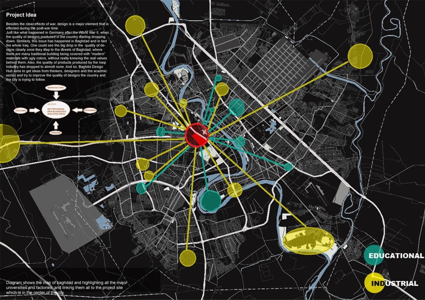 Baghdad Design Hub