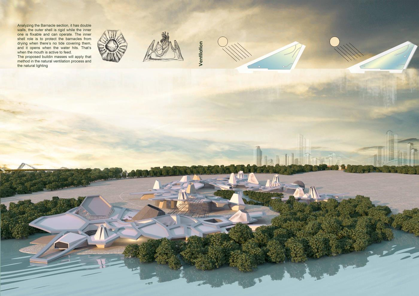 The Mangroves Science City