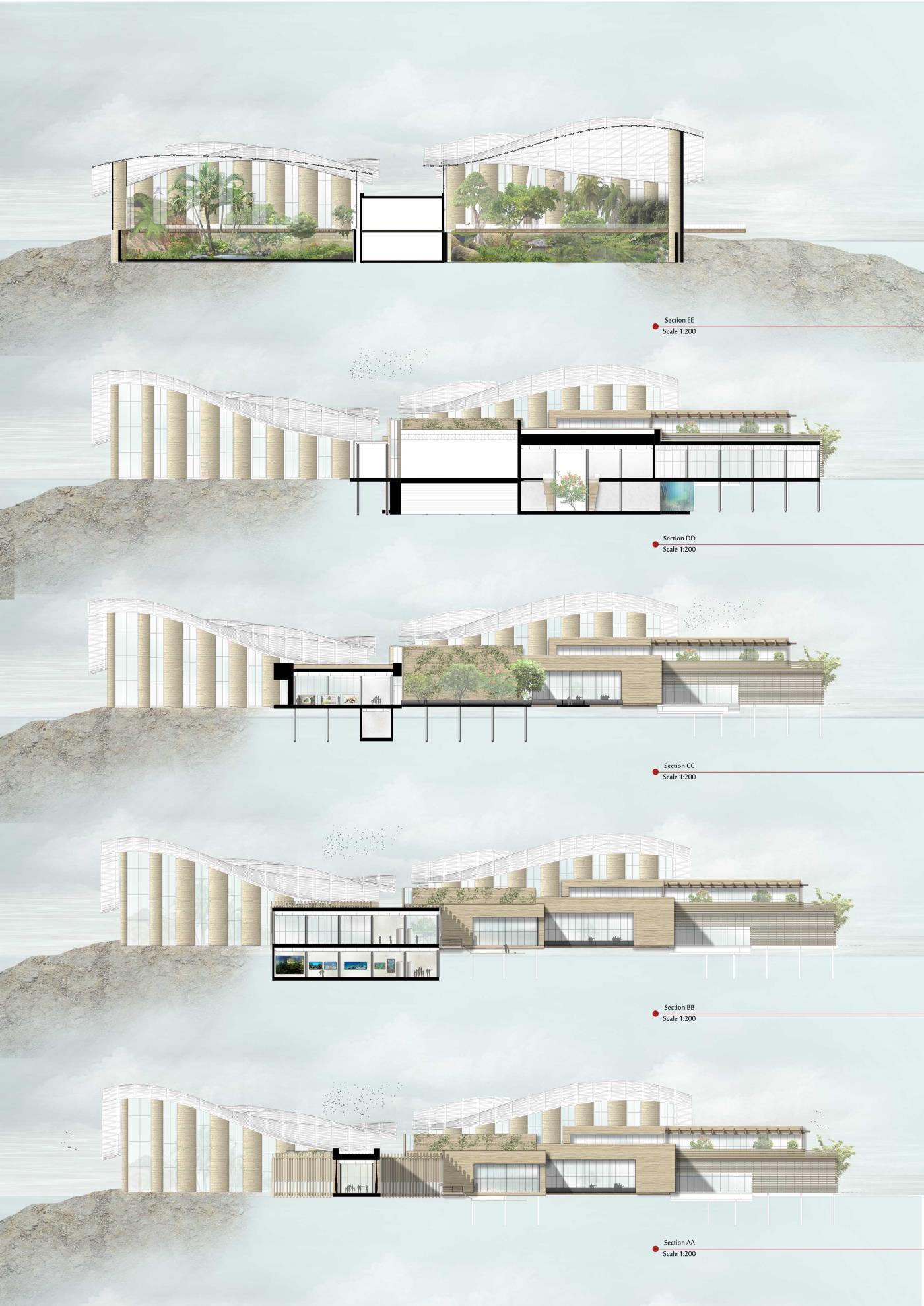 Kalba Ecorium Centre