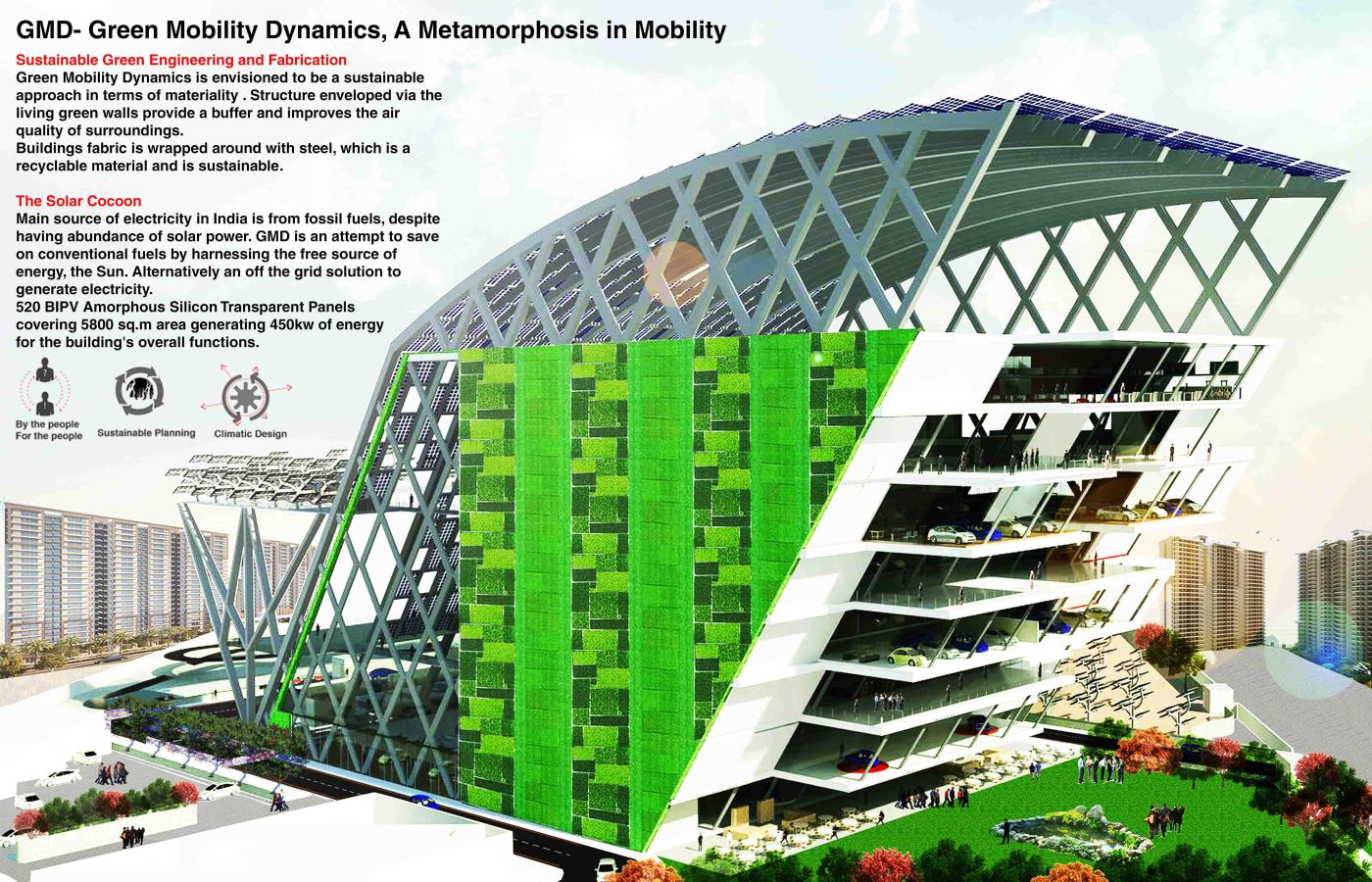 Presidents Medals Gmd Green Mobility Dynamics A