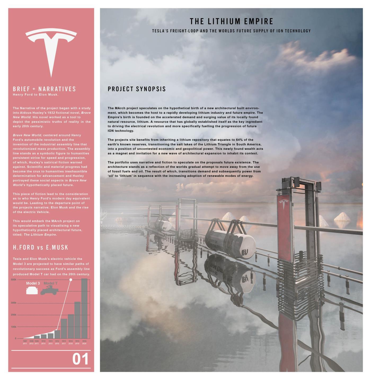 The Lithium Empire