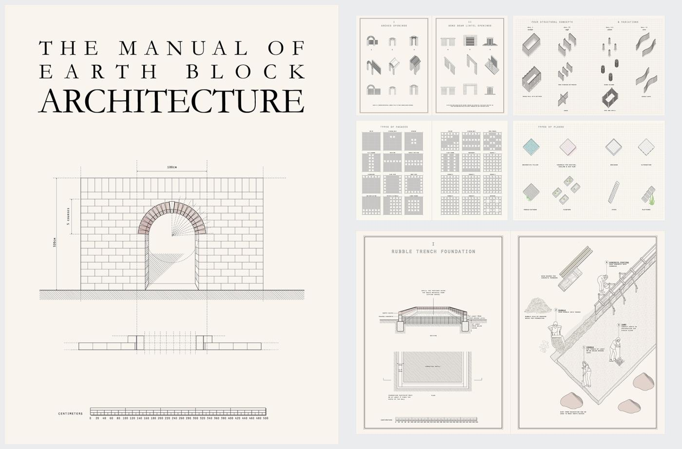 The Manual of Earth Block Architecture : Constructing the Architecture of Remittance in Rural Mexico