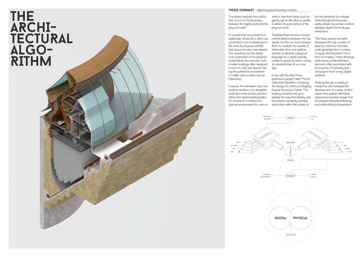 The Architectural Algorithm