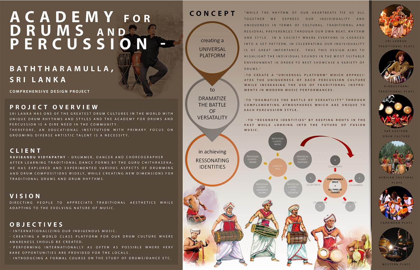 Academy for Drums and Percussion – Sri Lanka