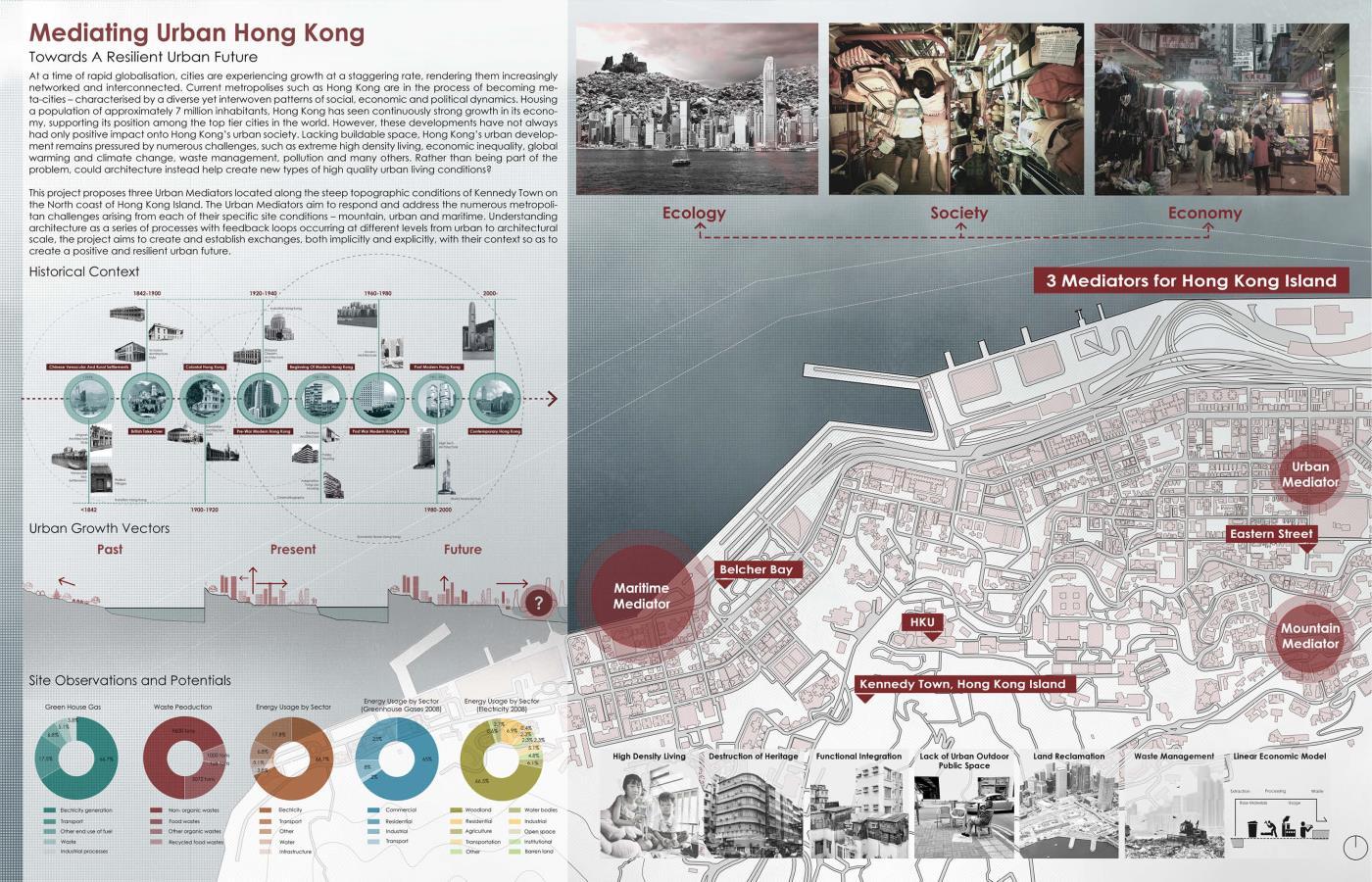 Mediating Urban Hong Kong