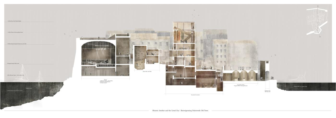 Historic Artefact and the Lived City. Reinvigorating Dubrovnik Old Town