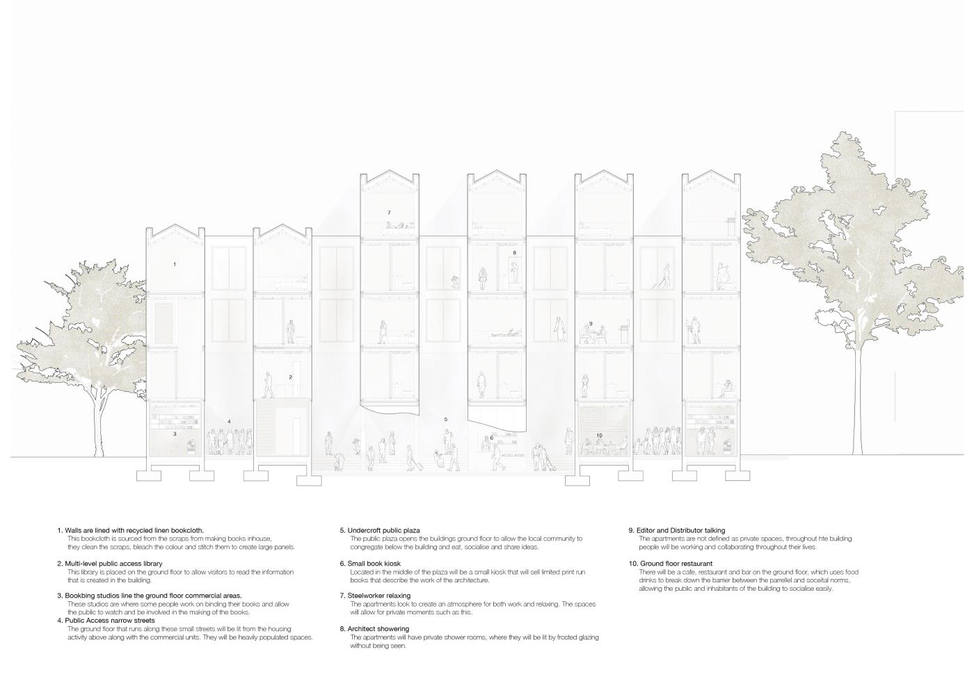 Presidents Medals: Architecture As Heterarchical Ecology